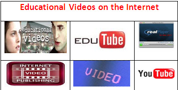 Image:Ed-videos-internet.jpg